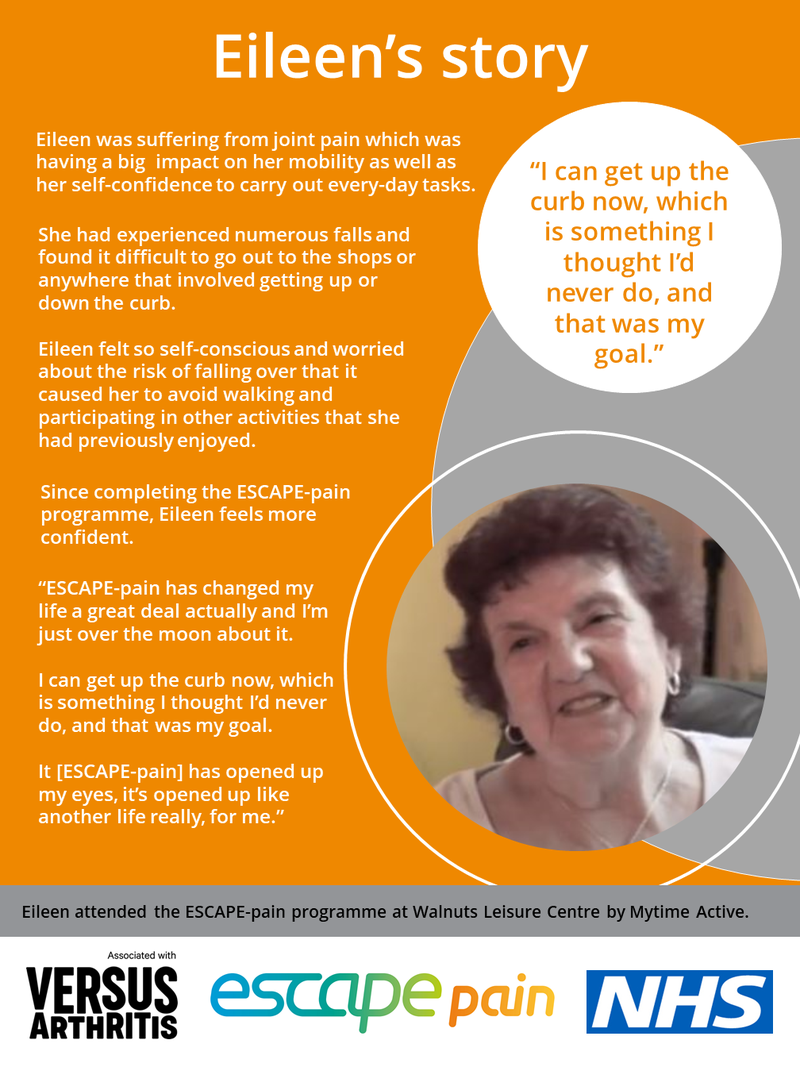Written case study from Eileen, an ESCAPE-pain participant.