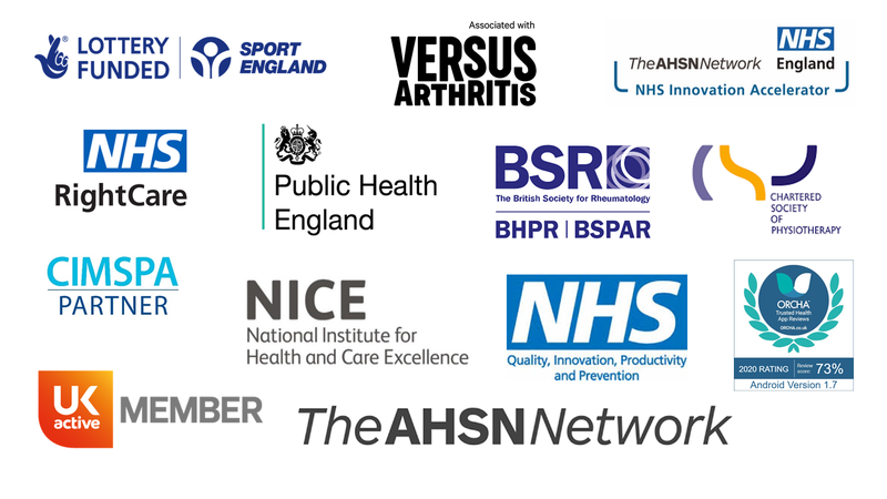 Image of various logos from organisations who support the ESCAPE-pain programme.